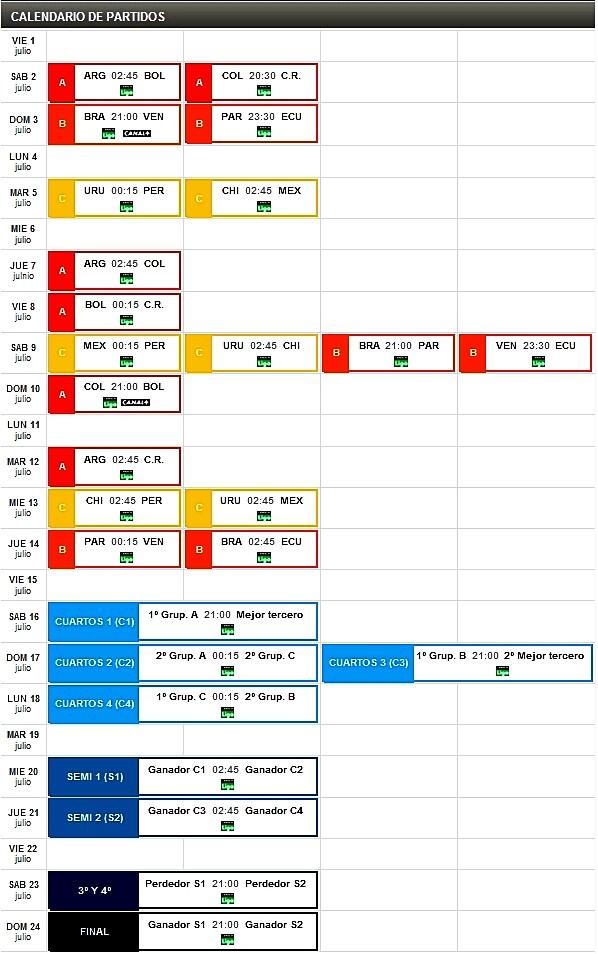 Calendario copa am rica 2011 de f tbol arte de seducci n Horario de partidos de hoy
